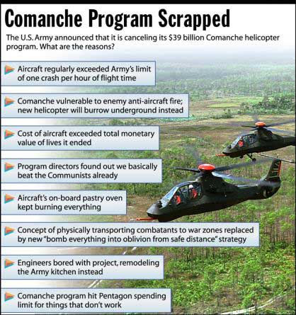 why the comanche died